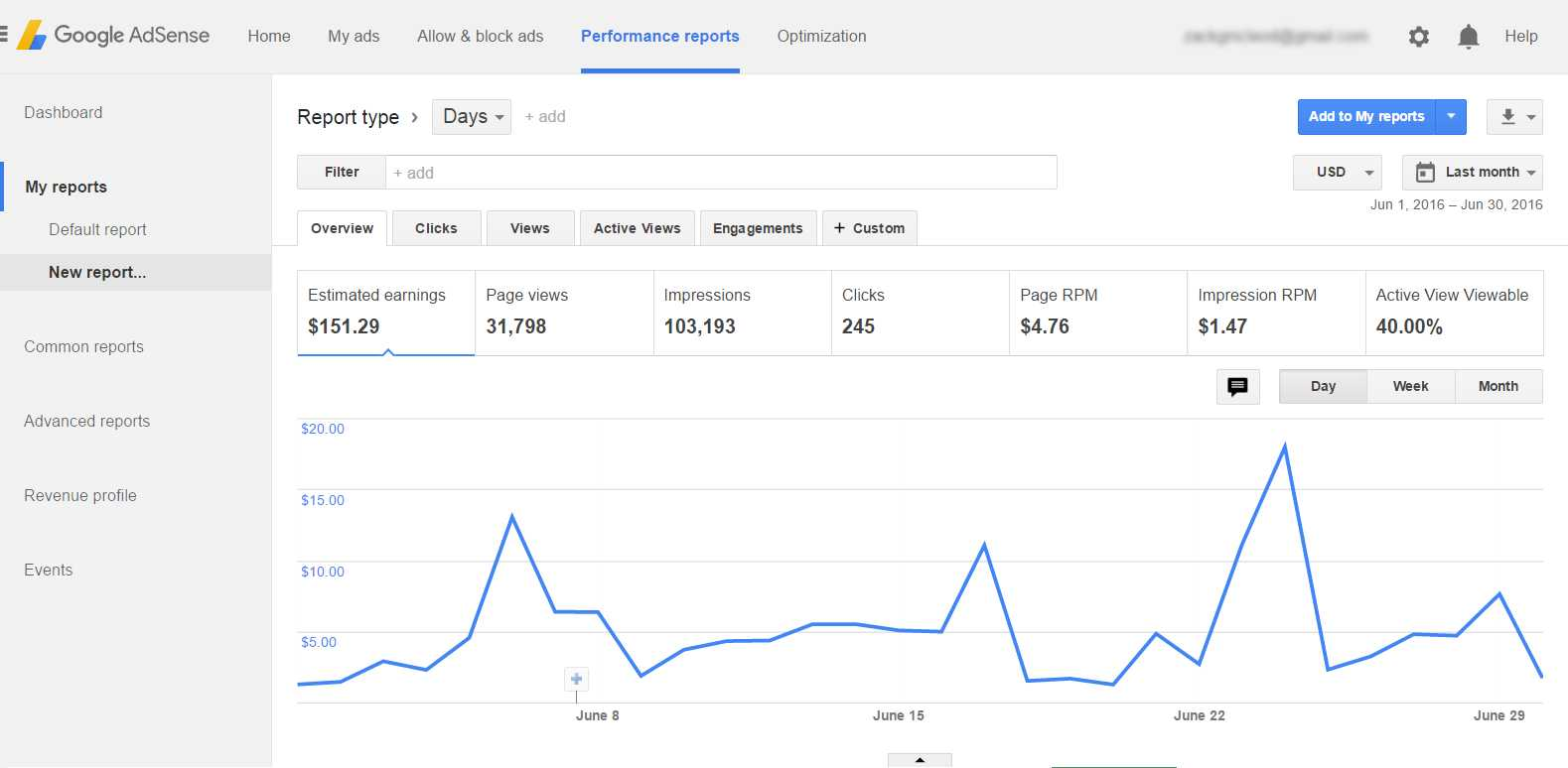 Google Adsense Earnings Report
