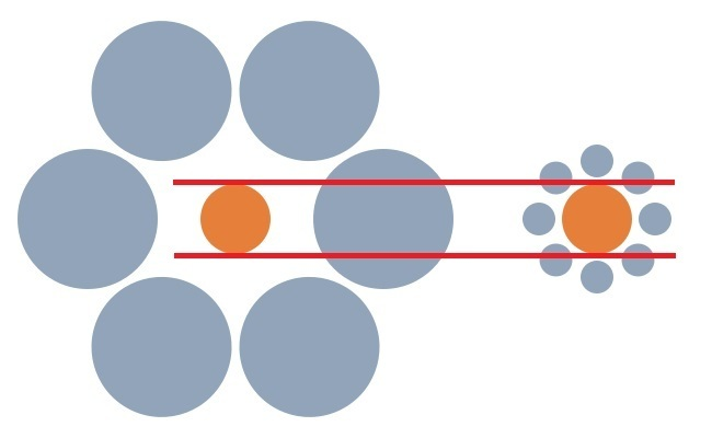 Best Optical Illusions - Different sized Circles